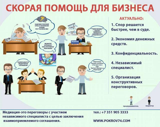 Скорая помощь для бизнеса. Медиация